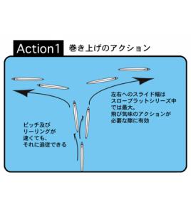 Artificiale Zets Slow Blatt L Palms Slow Special Jig MG 10 Blue Pint